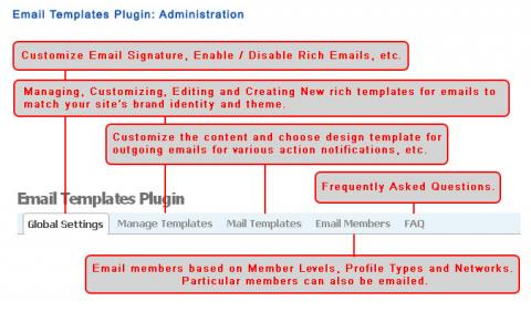 Email Templates Plugin: Administration