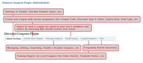 Discount Coupons Plugin: Administration