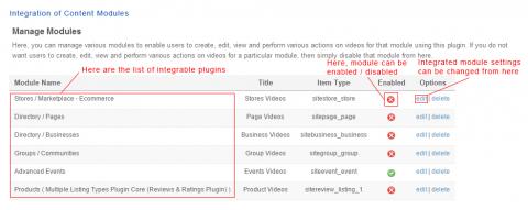 Admin: Integration of Content Modules