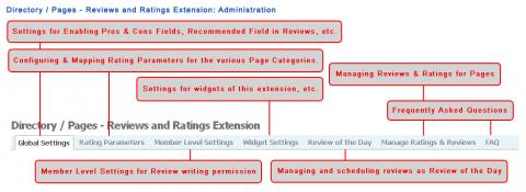 Directory / Pages - Reviews and Ratings Extension: Administration