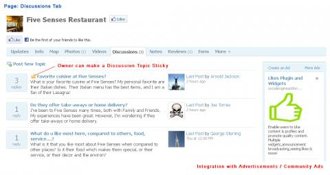 Page: Discussions Tab