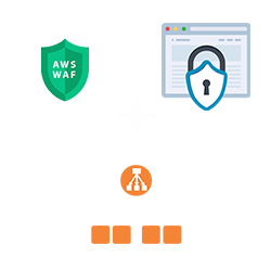 Elastic Load Balancing & Auto Scaling + Robust Web Security Protection + SSL Certificate Installation Service