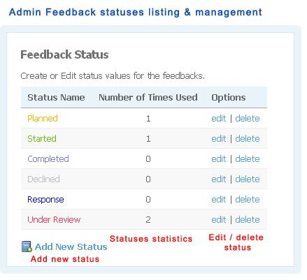 Admin Feedback statuses listing and management