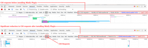 Significant reduction in CSS callings and website's speed after installing Minify Plugin