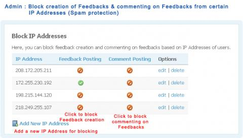 Admin : Block creation of Feedbacks & commenting on Feedbacks from certain IP Addresses (Spam protection)