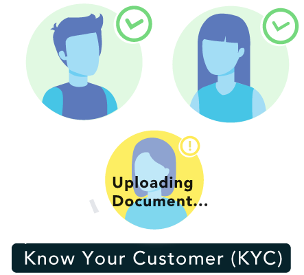 User Identity Verification / KYC Plugin