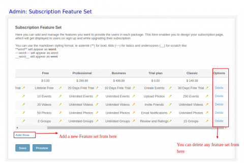 Admin: Subscription Feature Sets