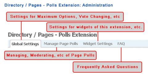 Directory / Pages - Polls Extension: Administration