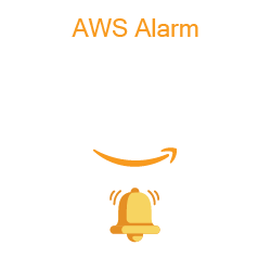 Monitor AWS Instance: CloudWatch Alarms