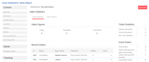 Event Dashboard: Sales Report