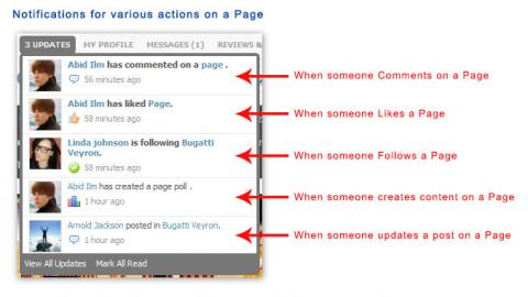 Notifications for various actions on a Page