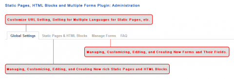 Static Pages, HTML Blocks and Multiple Forms Plugin: Administration