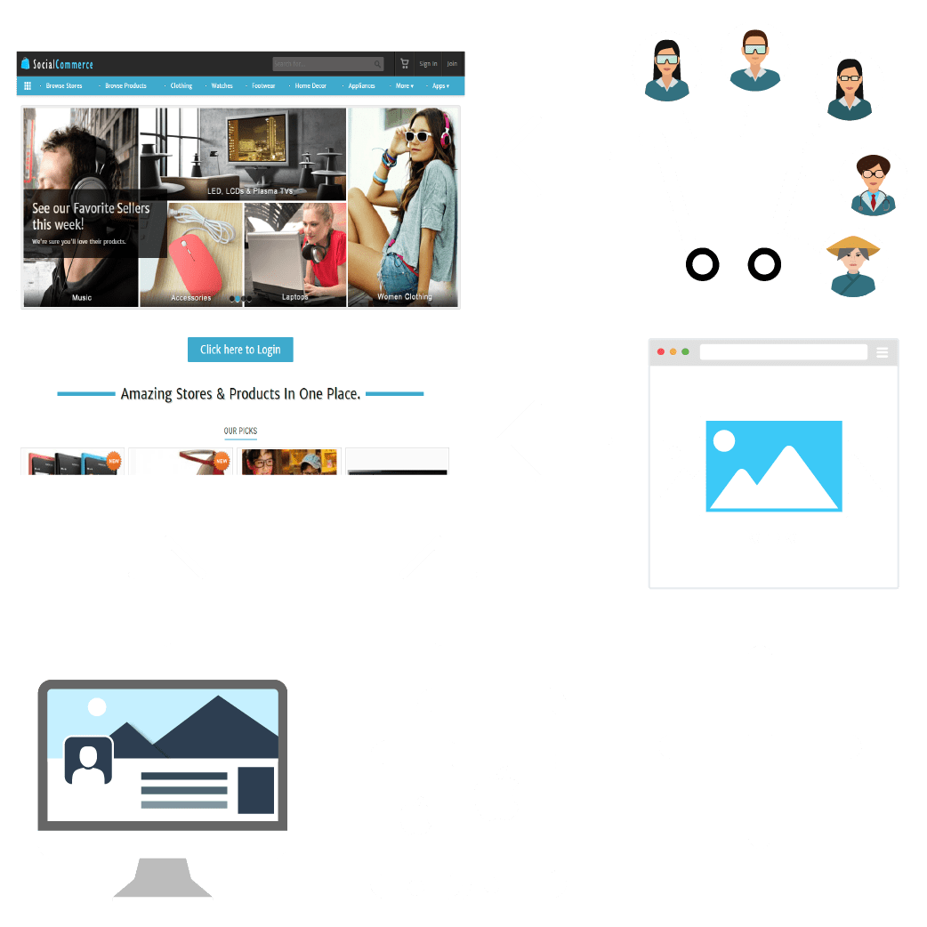 Social Commerce - Package
