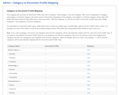 Category to Document Profile Mapping