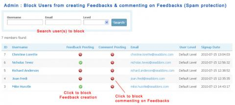 Admin : Block users from creating Feedbacks & commenting on Feedbacks (Spam protection)