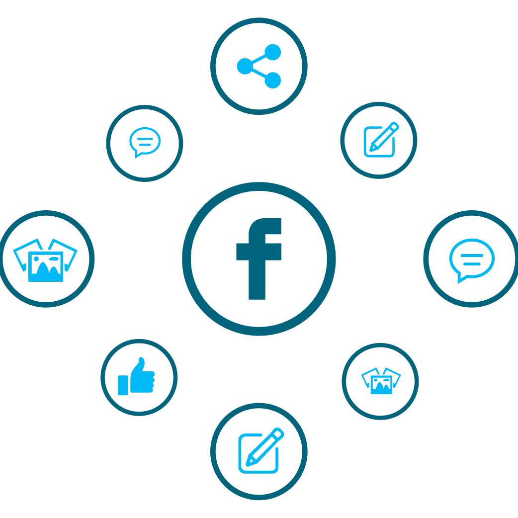 Advanced Facebook Integration / Likes and Open Graph