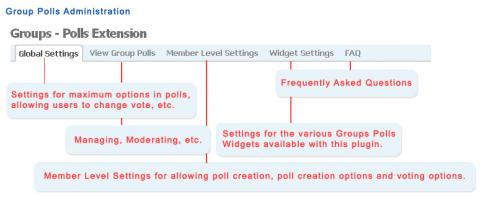 Group Polls Administration