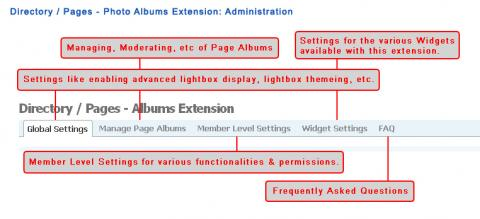 Directory / Pages - Photo Albums Extension: Administration