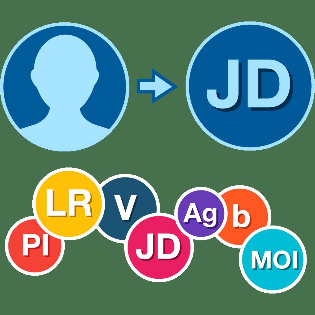 Member Avatars Plugin with Initials