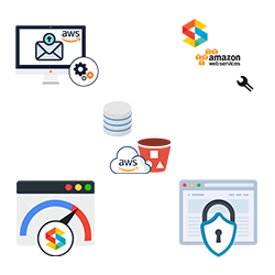 Essentials AWS Services Package
