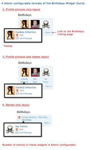 4 Admin configurable formats of the Birthdays Widget Contd..