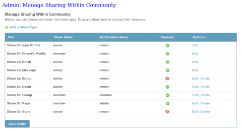 Manage Sharing Within Community