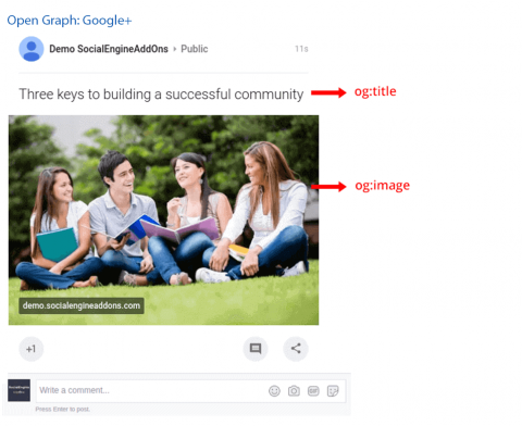 Open Graph: Google+