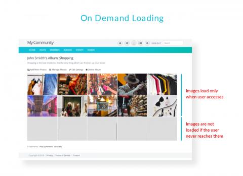 On Demand Loading