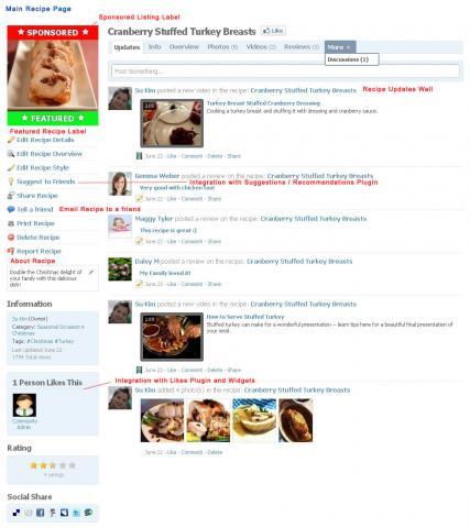 Main Recipe Page